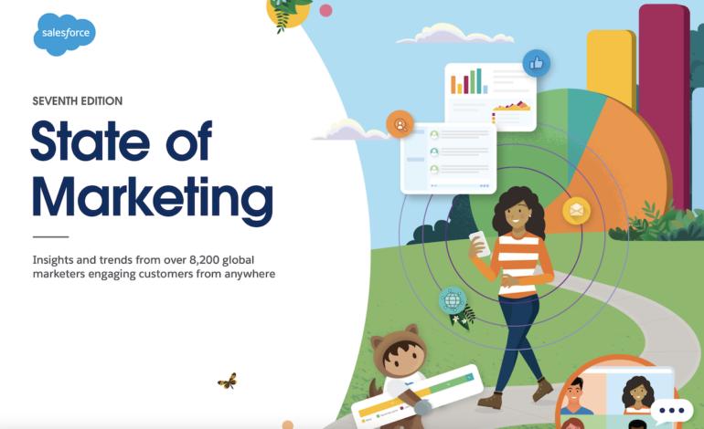 State of Marketing: ecco priorità e sfide dei marketer a livello globale